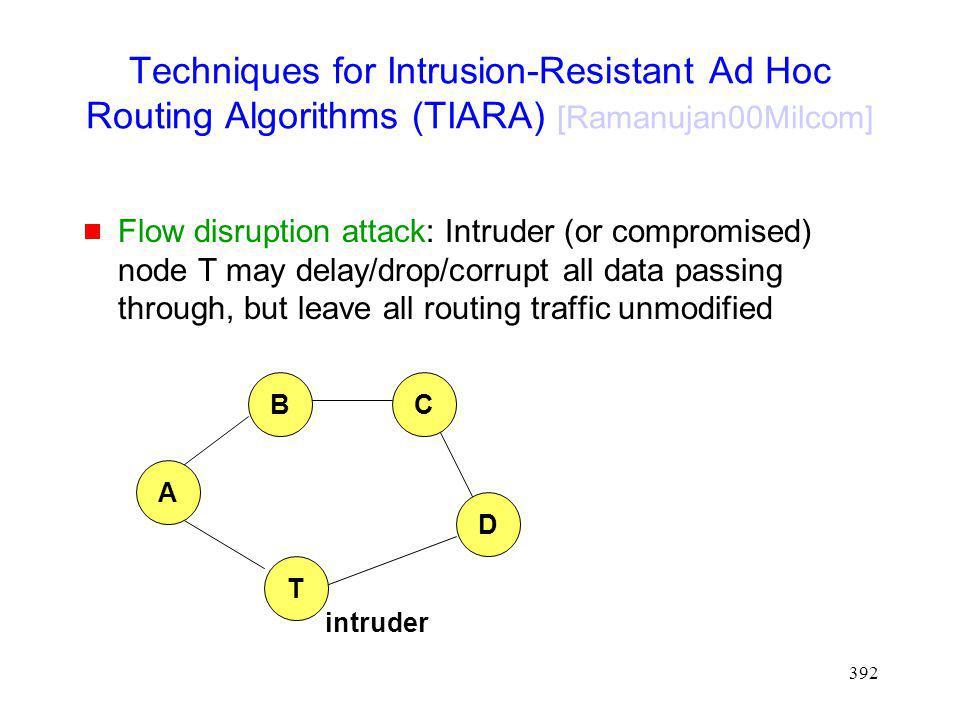 Techniques for Intrusion-Resistant Ad Hoc Routing Algorithms (TIARA) [Ramanujan00Milcom]